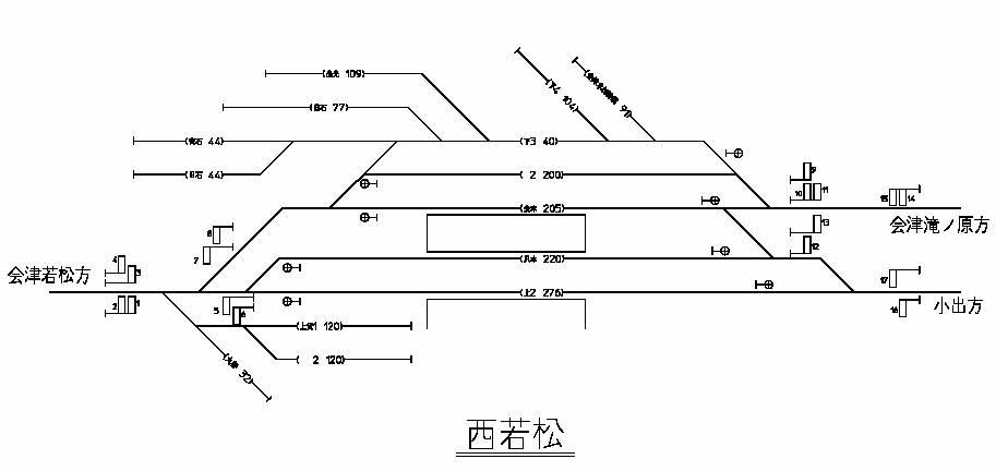 Nishiwakamatsu_haisen