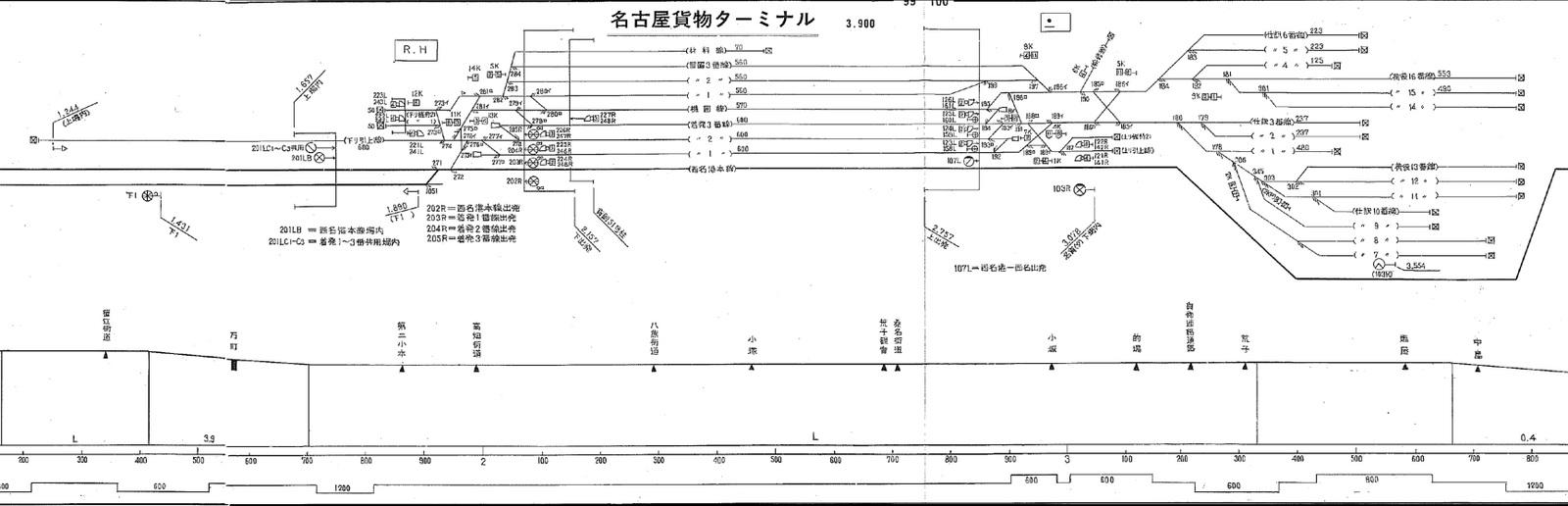 199008