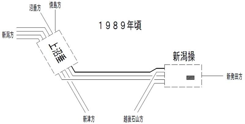1989r