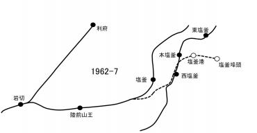 196207r1