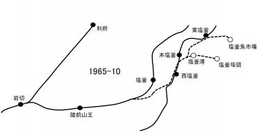 196510r1